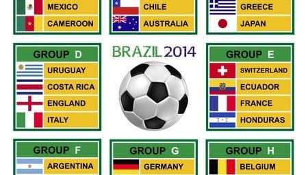 2014 World Cup Soccer Final