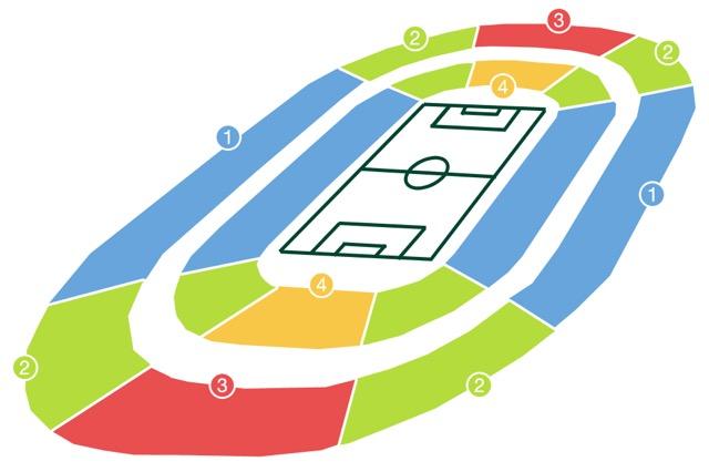 Wanda Metropolitano seating chart
