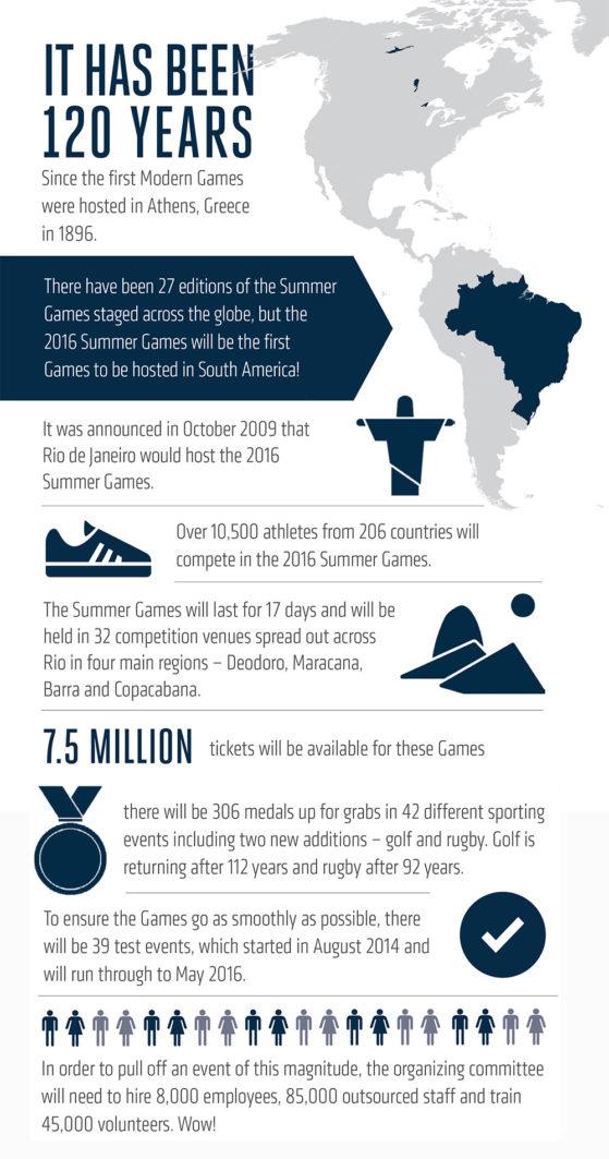 Rio Infographic-20