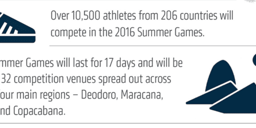 Rio Summer Games Infographic