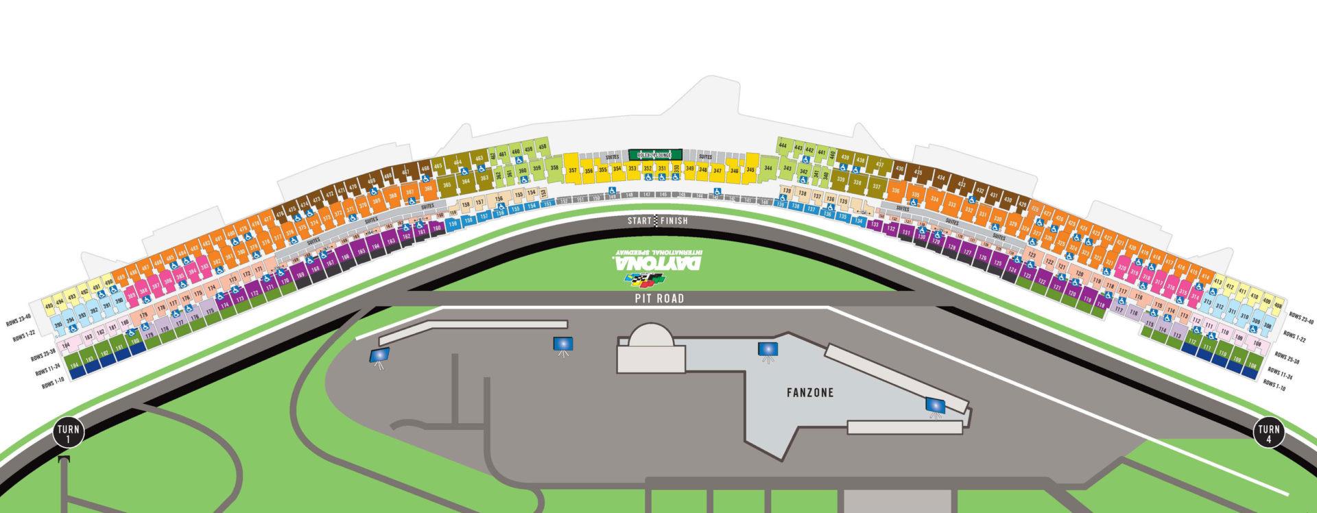daytona 500 race map