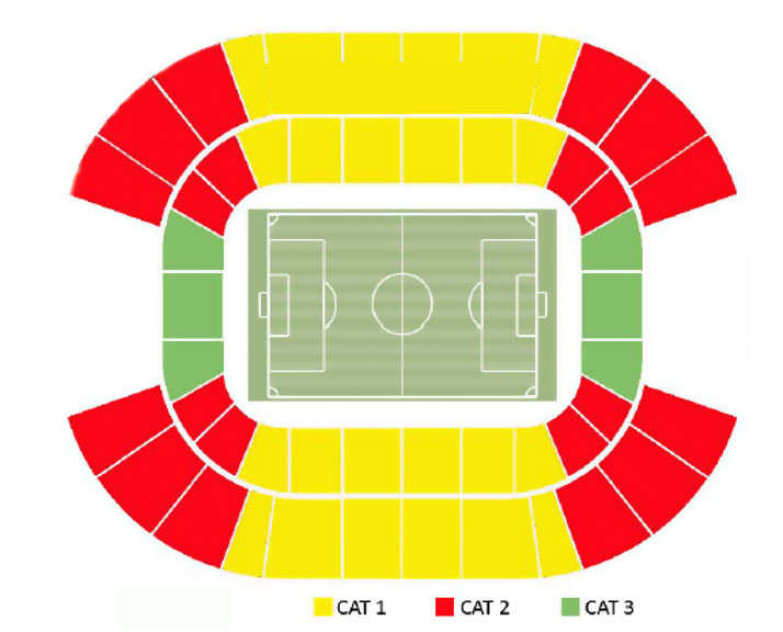 Champions League seating chart