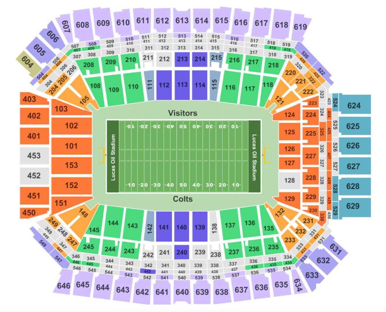 Lucas Oil stadium seating